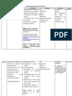 Plantilla Planificacion Academica (Teoría de Decisiones-Estudiantes)