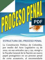Diapositivas Procedimiento Penal