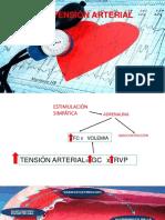 Expo Hipertensión Arterial