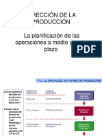 plan de produccion.ppt