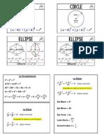 Formulario Analitica (Circunferencia - Elipse)
