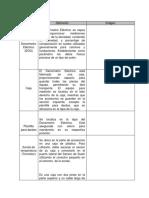Equipos EDG.docx