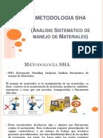 Metodologia Sha.ppt Final 2017