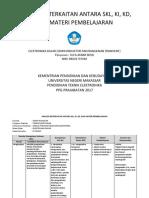 Sufa Akbar Rizqi_rb201707060_ Lk1 Kd 3.15 - 3.17_eldas Analisis Keterkaitan Antara Skl, Ki, Kd, Dan Materi Pembelajaran