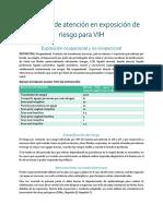 Protocolo de Atención en Exposición de Riesgo Para VIH