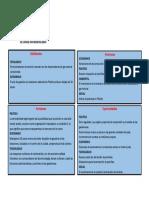 Analisis Del Entorno 2da