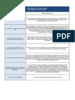 Cuestionario Postulantes (FALBI)