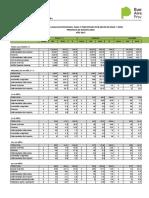 05 Principales Causas Defuncion 2015