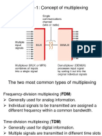 TDM and FDM