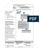 212964900 Historia Natural de La Enfermedad Desnutricion