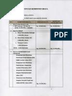 Rincian Komponen Biaya Dr.benni