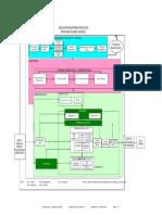 03 Peta Proses - Copy