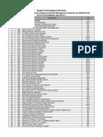 affiliated_colleges_de_2010_11.pdf