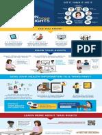 YourHealthInformationYourRights_Infographic-Web.pdf