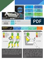 Digital Report Perodua Myvi 2017 Web