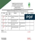 9.1.1 ep 10 Monitoring-Dan-Evaluasi-Terhadap-Tl-Insiden-Keselamatan.docx