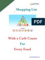 Keto Shopping List Printable