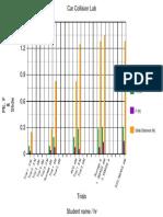 pe-f-slide distance graph 2017 ccl