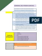 ESQUEMA CGPJ.pdf