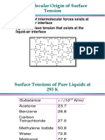 1-Surface Tension Measurments