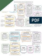 Inscripción Sociedad Anónima.pdf