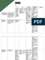 Cumplimiento de Los Ochoc Compromisos (Autoguardado)