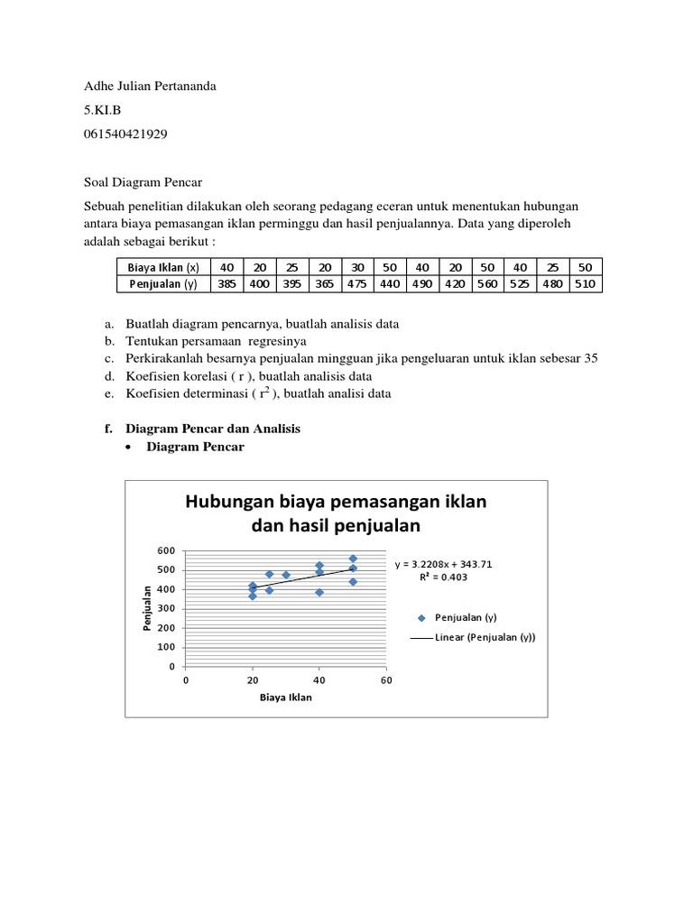 82863039 diagram pencar dan analisis ccuart Gallery