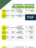 Nomina de Secundarias Conformadas 2017 29-3-17