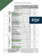 Itinerario Formativo de Desarrollo de Sistemas de Información