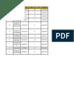 evaluacion del proyecto (Autoguardado) (2).xlsx