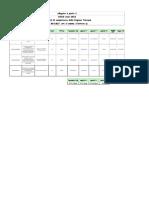 DODS 2018-Ripartizione Risorse