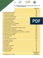Lista 49 Causas RAMOS
