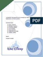 Actividad 05 CASO DISNEY MANAGEMENT 4.docx