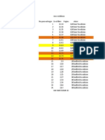 Problemarios Para Dinamica de La Particula y Dinamica3