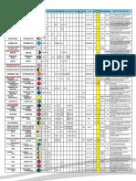 T.Equivalencias2014.pdf