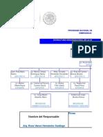 Anexo 2. Estructura Organizacional Matutino