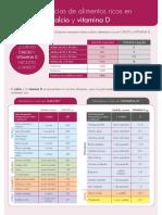 Sugerencias de alimentos ricos en calcio y vitamina D.pdf