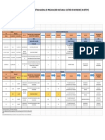 Ciclo de Inver Sinsistema Nacional de Programacin Multianual y Gestin de Inversiones Invierte