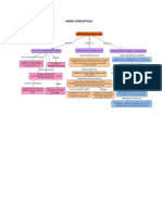 Mapa de conceptos.docx