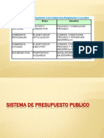 Sesion_4 Sistem de Ppto_Pub