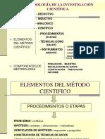 METODOLOGÍA DE LA INVESTIGACIÓN CIENTÍFICA.ppt