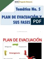 5. Plan de Evacuacion y Sus Fases (Pf)