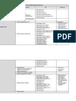 Daftar Dokumen Akreditasi Rumah Sakit