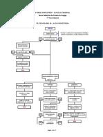Fluxograma de processos na Justiça Federal.pdf