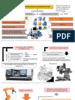 Tecnologias en manufactura.pptx