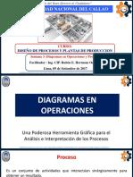 Diseño de Procesos y Plantas de Producción