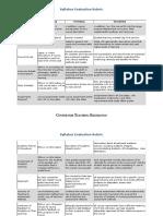 Syllabus Rubric.pdf