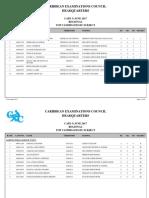 2017 CAPE Regional Merit List