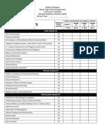 Curriculum Checklist