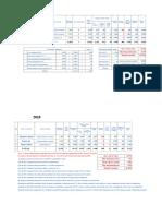 Exemplu Calcul Salarii 2017 Versus 2018